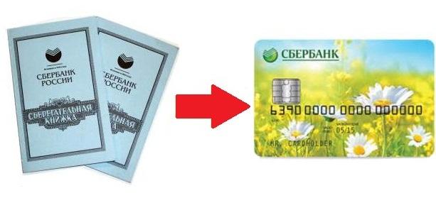 Как перевести деньги с книжки на карту другого человека по реквизитам