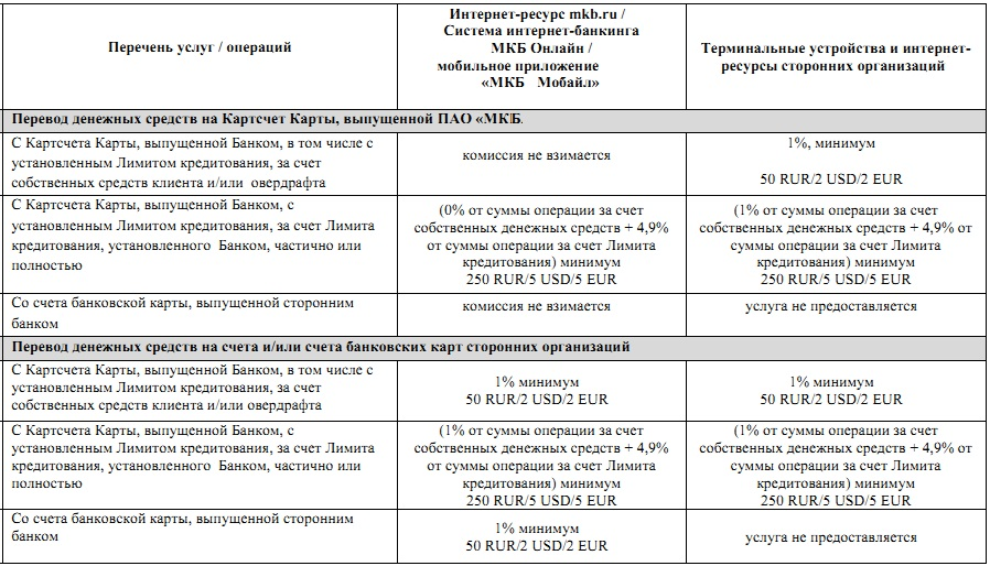 perevod-mkb-2.jpg